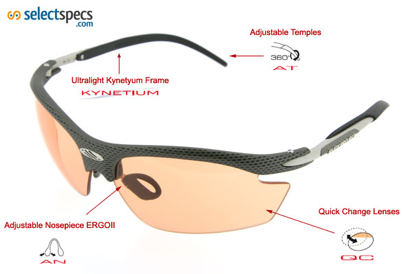Rudy Project Rydon Sunglasses Review