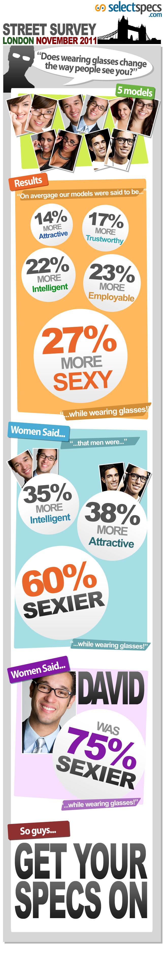 SelectSpecs Street Survey Infographic