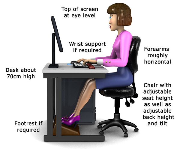 Computing Health and Safety - Office Posture