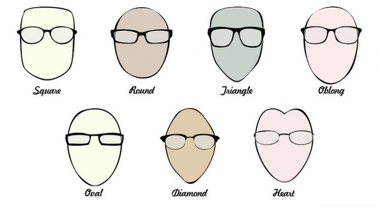 face shapes and glasses