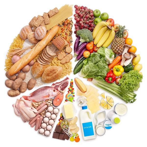balanced diet liver eye health