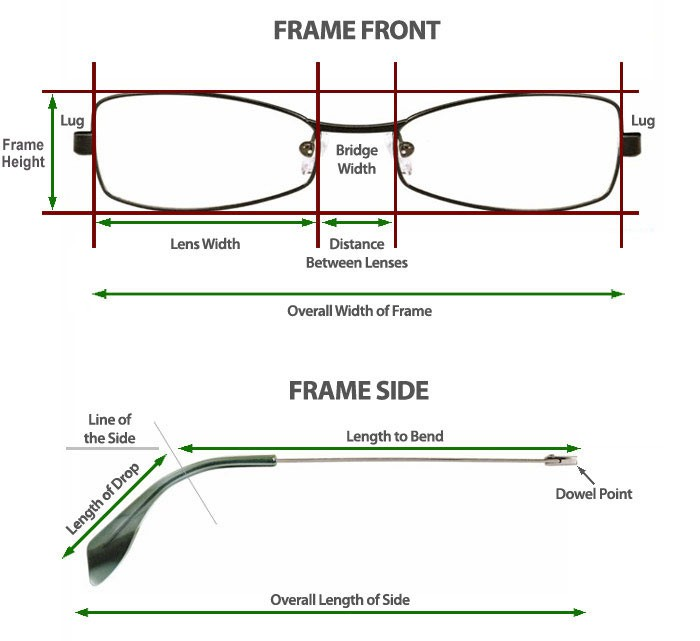 guide to buying vintage spectacle frames