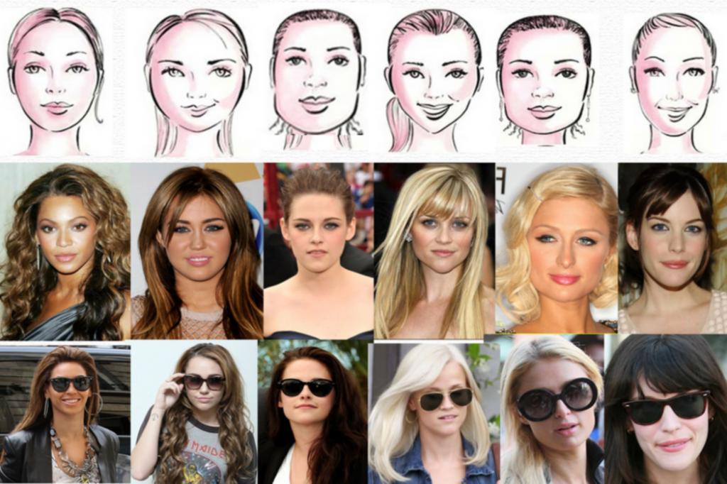 What Is My Face Shape Fashion Amp Lifestyle Selectspecs Com