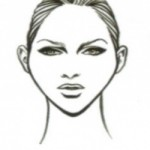Diamond facial shape