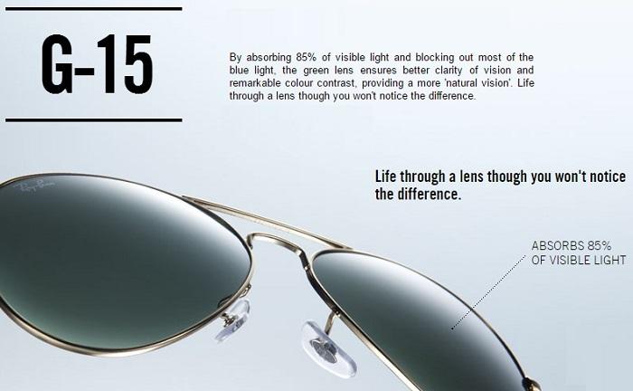 ray ban g15 lenses guide