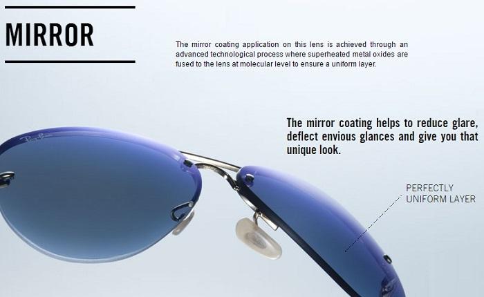 ray ban mirror lenses guide